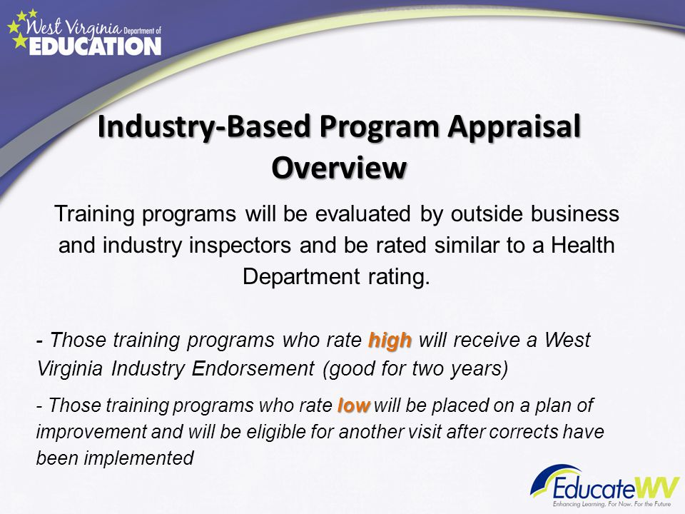 Industry-Based Program Appraisal Overview Training programs will be evaluated by outside business and industry inspectors and be rated similar to a Health Department rating.