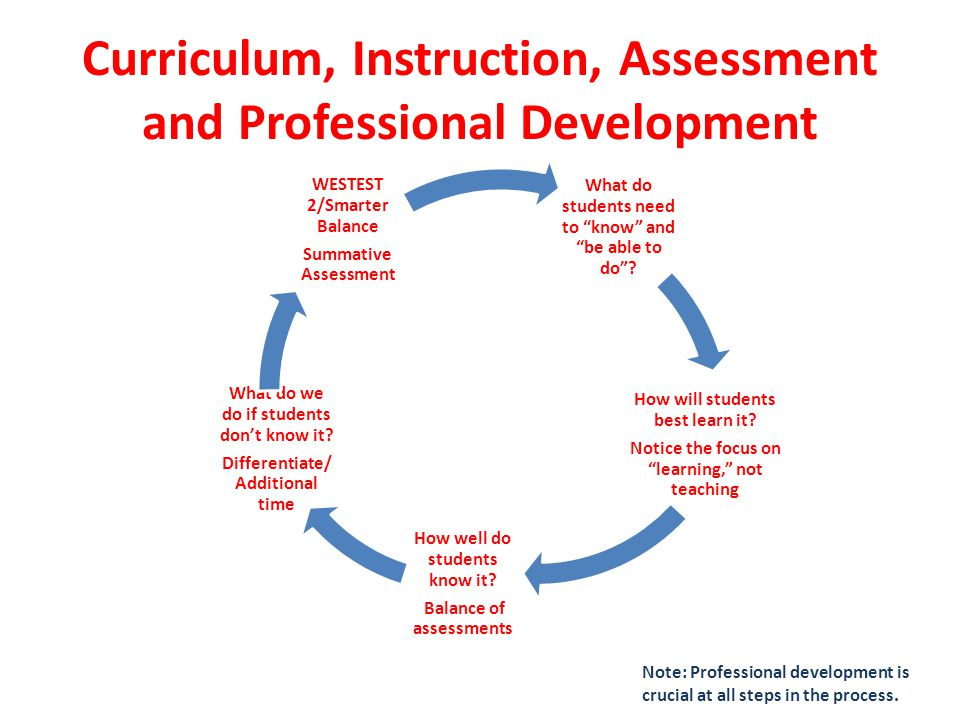 What do students need to know and be able to do .