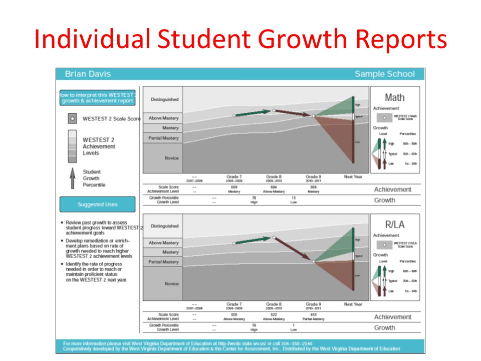 Individual Student Growth Reports