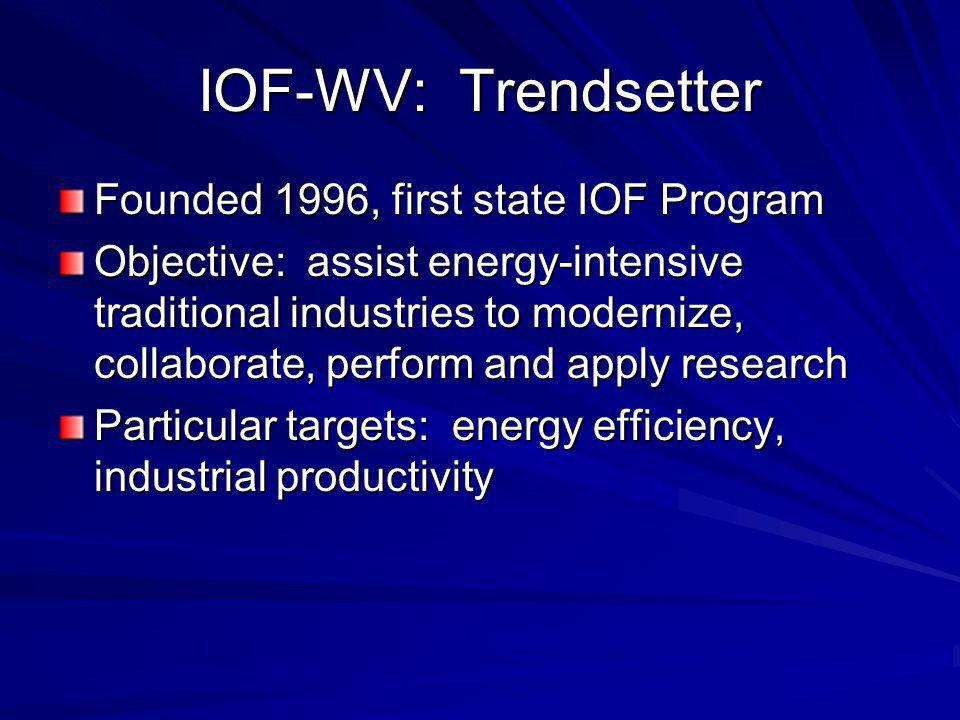 IOF-WV: Trendsetter Founded 1996, first state IOF Program Objective: assist energy-intensive traditional industries to modernize, collaborate, perform and apply research Particular targets: energy efficiency, industrial productivity
