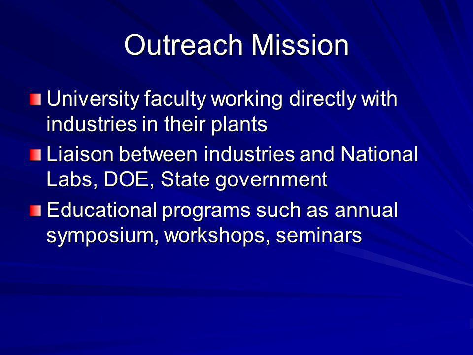 Outreach Mission University faculty working directly with industries in their plants Liaison between industries and National Labs, DOE, State government Educational programs such as annual symposium, workshops, seminars