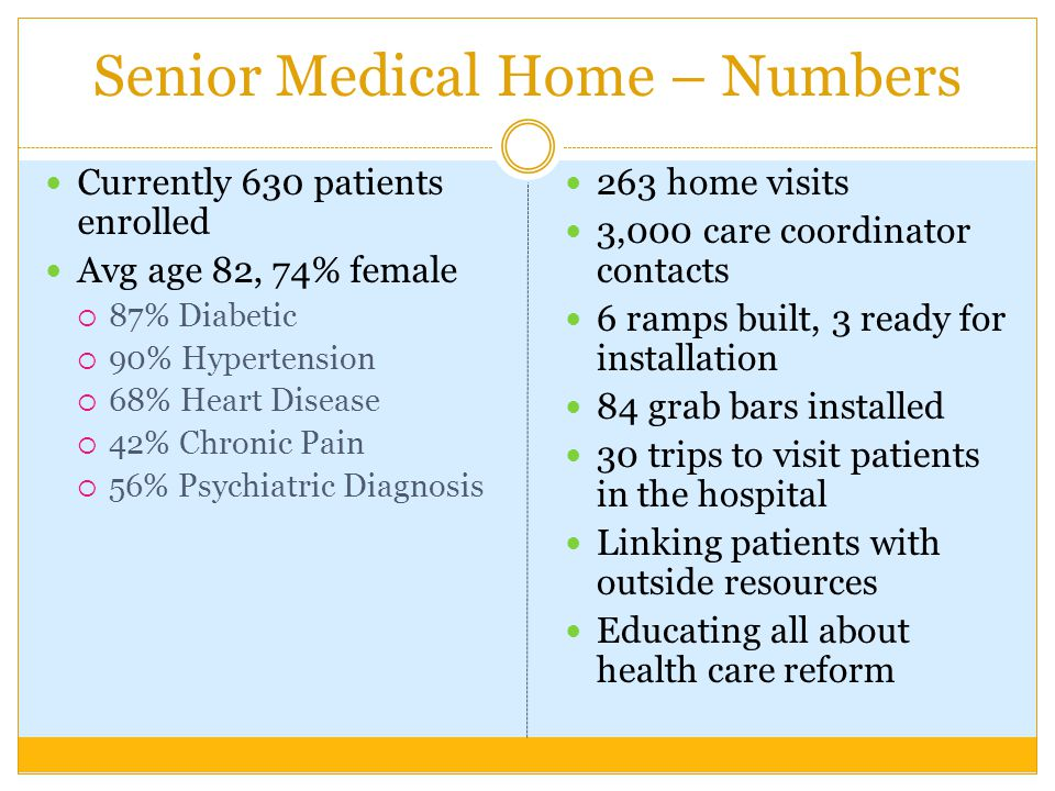 Senior Medical Home – Numbers Currently 630 patients enrolled Avg age 82, 74% female  87% Diabetic  90% Hypertension  68% Heart Disease  42% Chronic Pain  56% Psychiatric Diagnosis 263 home visits 3,000 care coordinator contacts 6 ramps built, 3 ready for installation 84 grab bars installed 30 trips to visit patients in the hospital Linking patients with outside resources Educating all about health care reform