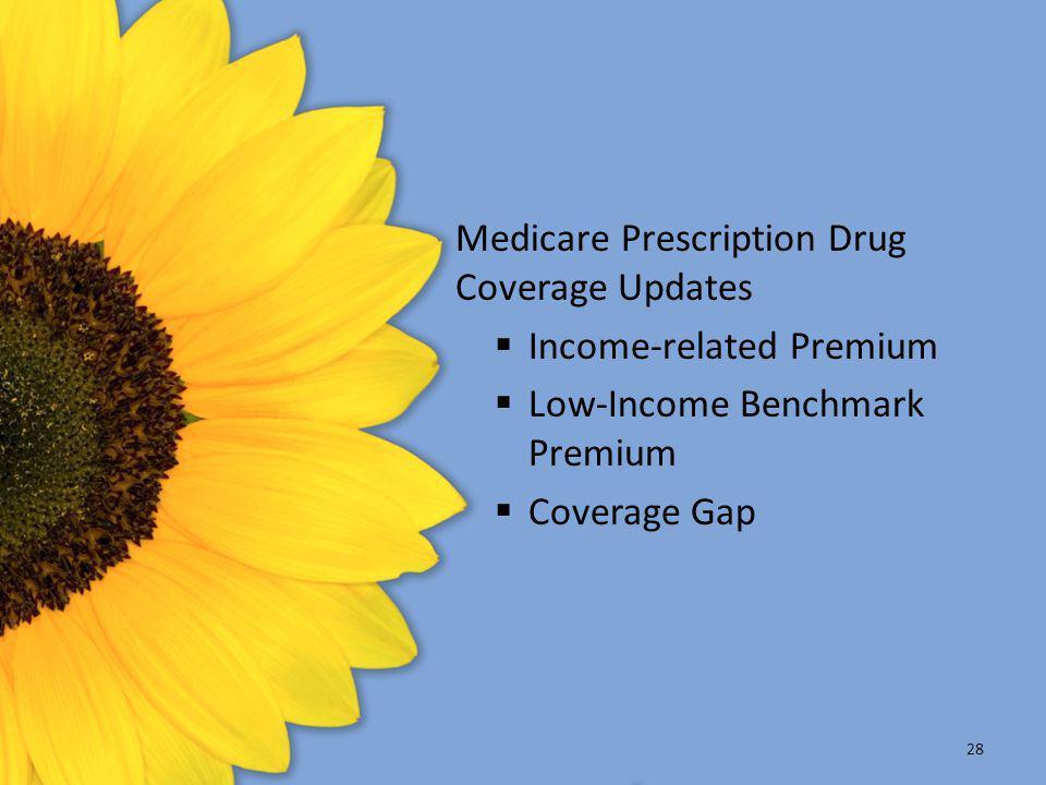 28 Medicare Prescription Drug Coverage Updates  Income-related Premium  Low-Income Benchmark Premium  Coverage Gap