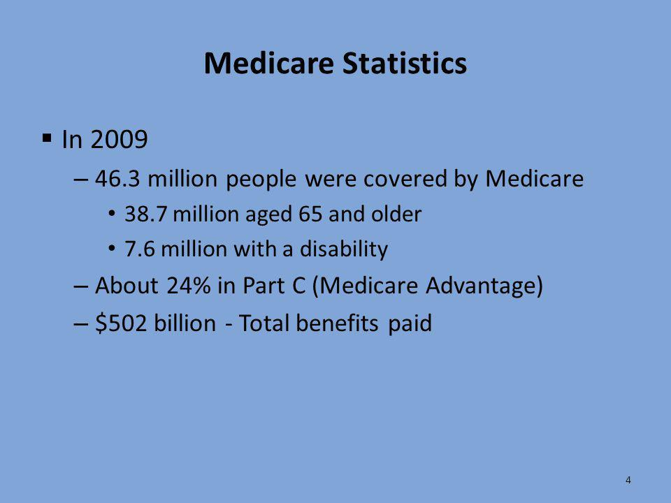  In 2009 – 46.3 million people were covered by Medicare 38.7 million aged 65 and older 7.6 million with a disability – About 24% in Part C (Medicare