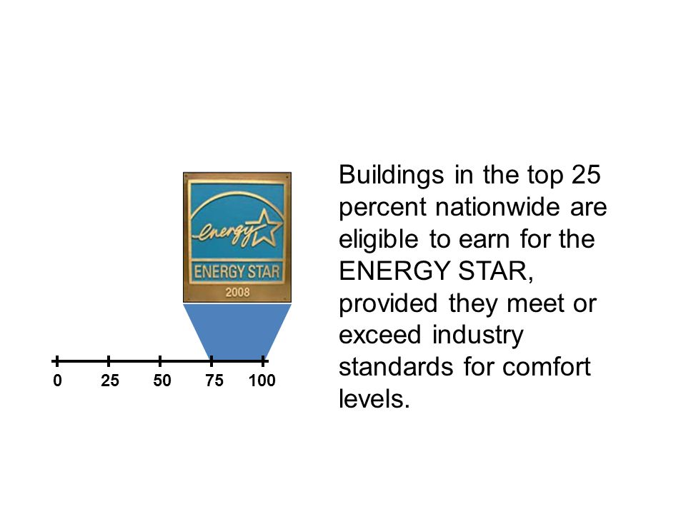 Buildings in the top 25 percent nationwide are eligible to earn for the ENERGY STAR, provided they meet or exceed industry standards for comfort level