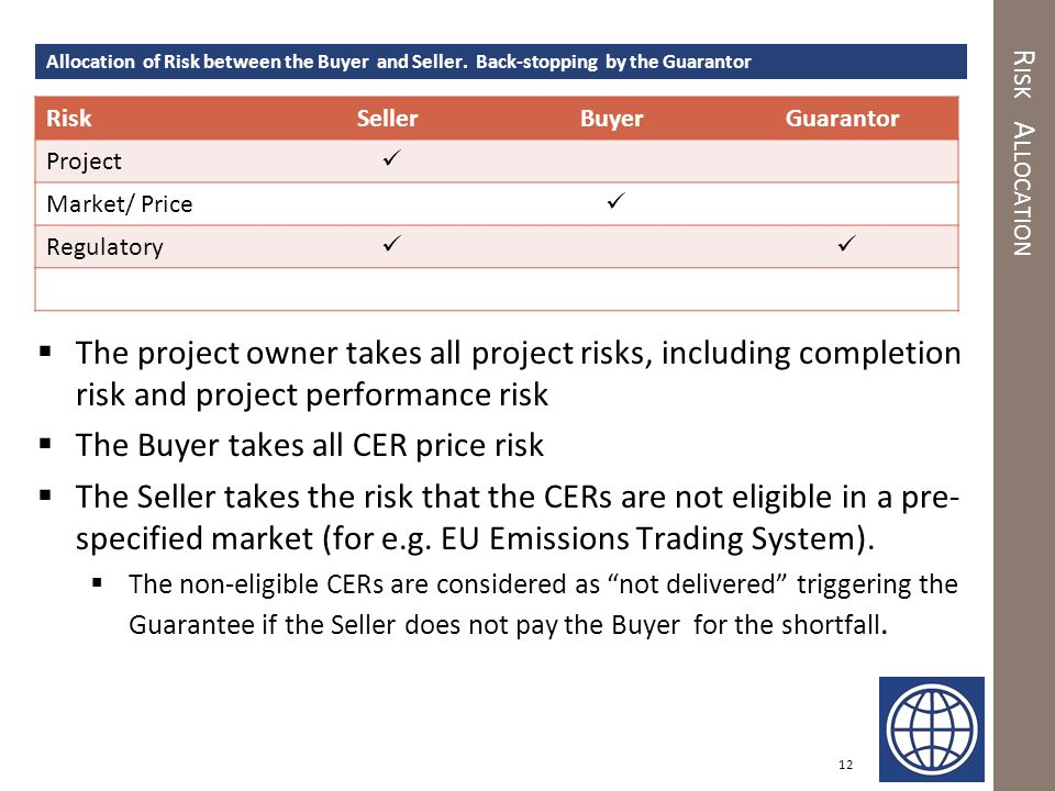 R ISK A LLOCATION RiskSellerBuyerGuarantor Project Market/ Price Regulatory Allocation of Risk between the Buyer and Seller.