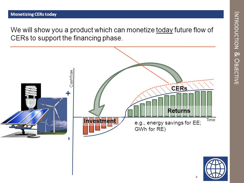 I NTRODUCTION & O BJECTIVE Monetizing CERs today 4 e.g., energy savings for EE; GWh for RE) Cashflow + - Time CERs Investment Returns We will show you a product which can monetize today future flow of CERs to support the financing phase.