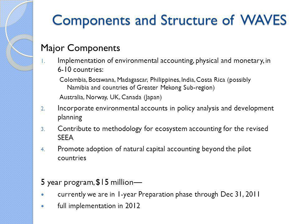 WAVES in pilot countries Ensure that the 'core' environmental accounts (those proposed as a statistical standard next year) are in place Expand to ecosystem accounts, i.e.,  National accounts data for a geographic area defined by an ecosystem concept rather than administrative or political boundary, e.g., watershed  include some of the 'regulating' services identified by the Millennium Ecosystem Assessment-- that are largely already in national accounts, but not explicit, such as hydrological services of forests  Accounts need to be  based on physical accounts for land  spatially explicit  Monetary accounts need to use appropriate valuation methodology  include distribution of benefits to different stakeholder groups Take a scenario approach to asset accounts—that require projections about the future state of natural capital and its economic value— considering the stocks and their value under alternative futures, such as climate change or alternative management regimes
