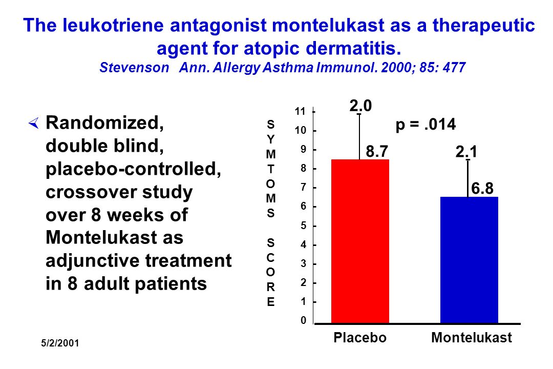  Randomized, double blind, placebo-controlled, crossover study over 8 weeks of Montelukast as adjunctive treatment in 8 adult patients The leukotriene antagonist montelukast as a therapeutic agent for atopic dermatitis.