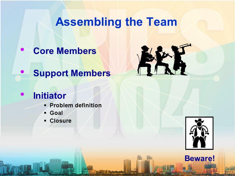 Assembling the Team Core Members Support Members Initiator  Problem definition  Goal  Closure Beware!