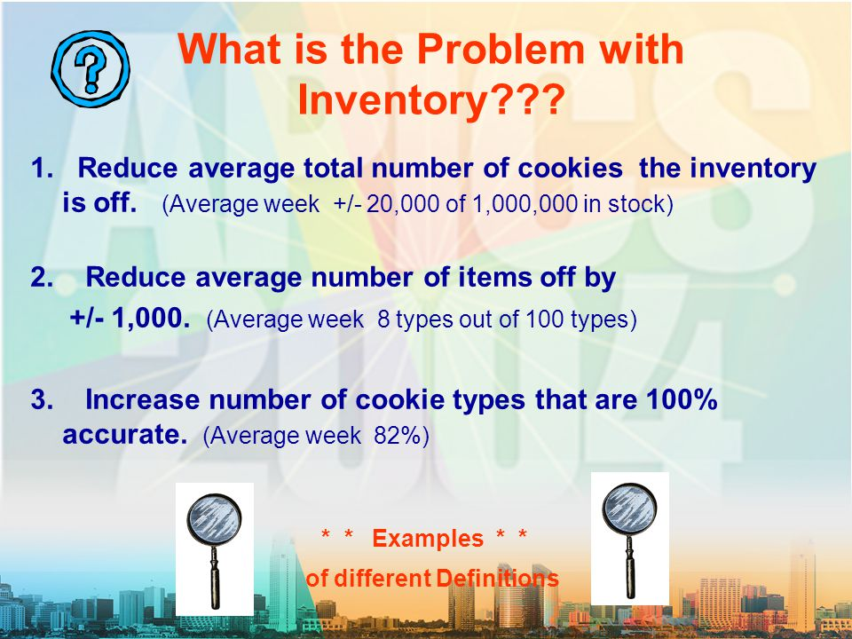 What is the Problem with Inventory . 1.