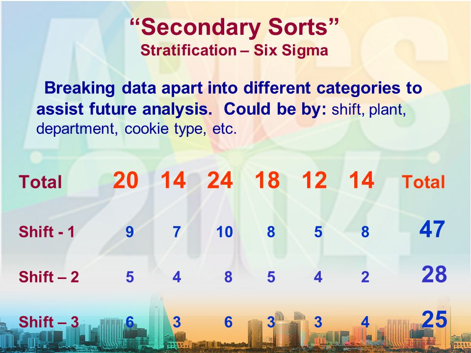 Secondary Sorts Stratification – Six Sigma Breaking data apart into different categories to assist future analysis.