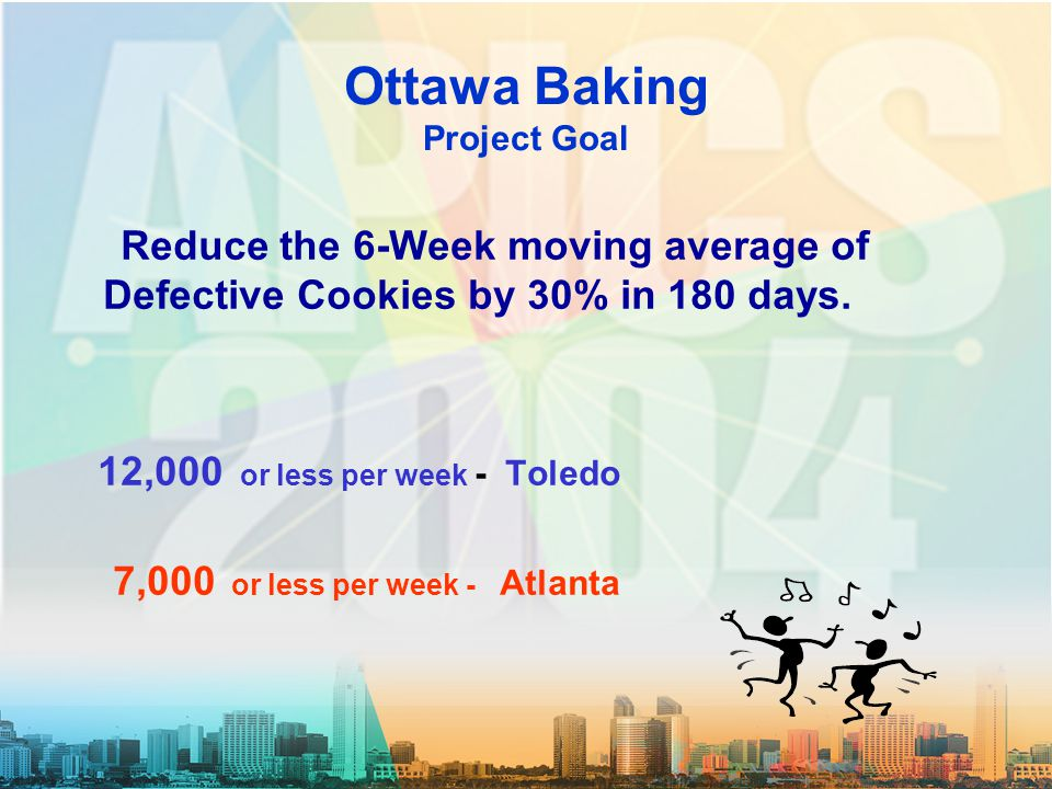 Ottawa Baking Project Goal Reduce the 6-Week moving average of Defective Cookies by 30% in 180 days.