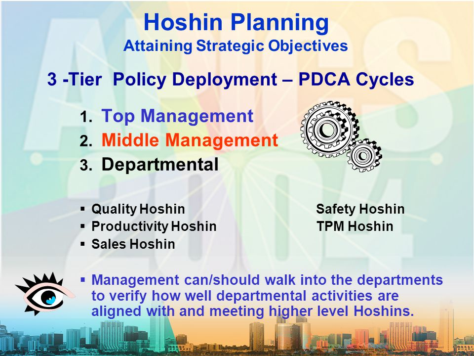 Hoshin Planning Attaining Strategic Objectives 3 -Tier Policy Deployment – PDCA Cycles 1.