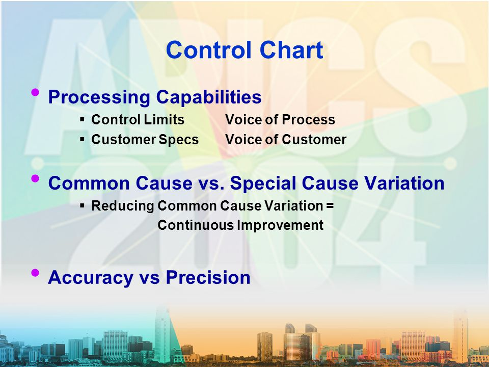 Control Chart Processing Capabilities  Control LimitsVoice of Process  Customer Specs Voice of Customer Common Cause vs.
