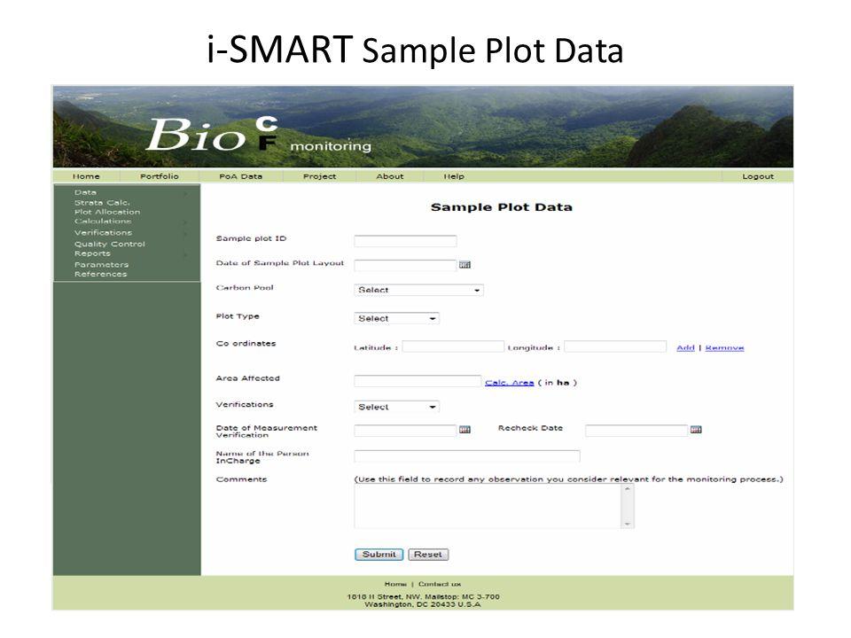 i-SMART Sample Plot Data