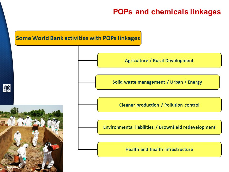 Some World Bank activities with POPs linkages Agriculture / Rural Development Cleaner production / Pollution control Environmental liabilities / Brownfield redevelopment Solid waste management / Urban / Energy Health and health infrastructure POPs and chemicals linkages