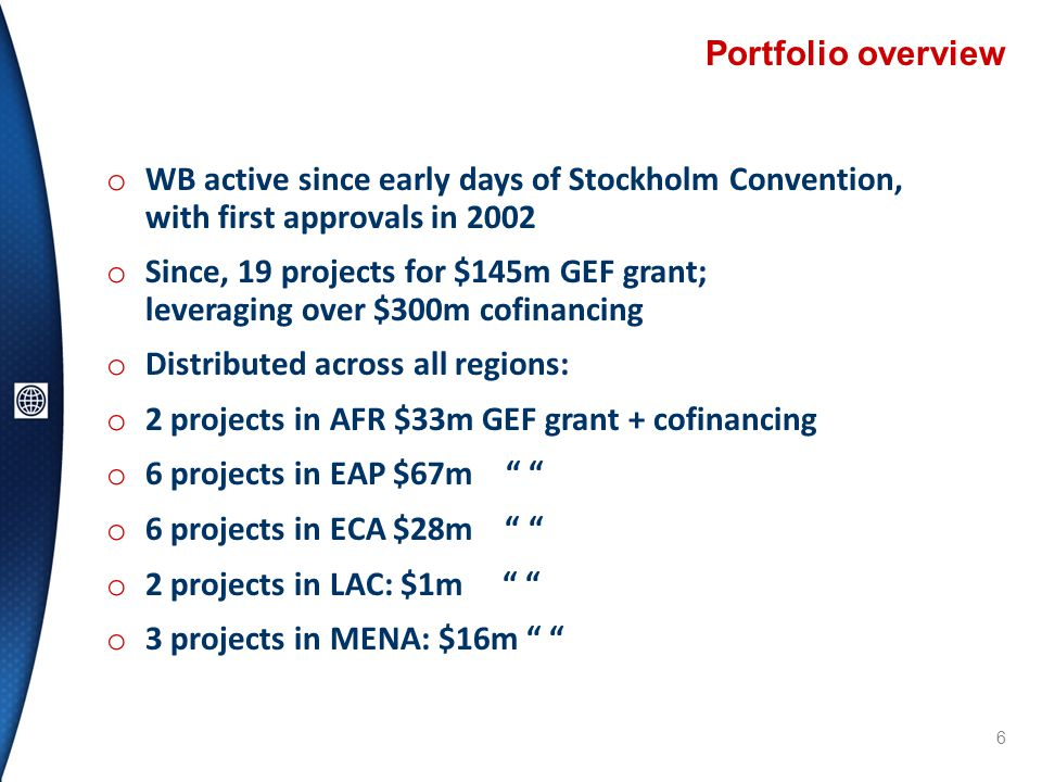 6 Portfolio overview o WB active since early days of Stockholm Convention, with first approvals in 2002 o Since, 19 projects for $145m GEF grant; leve