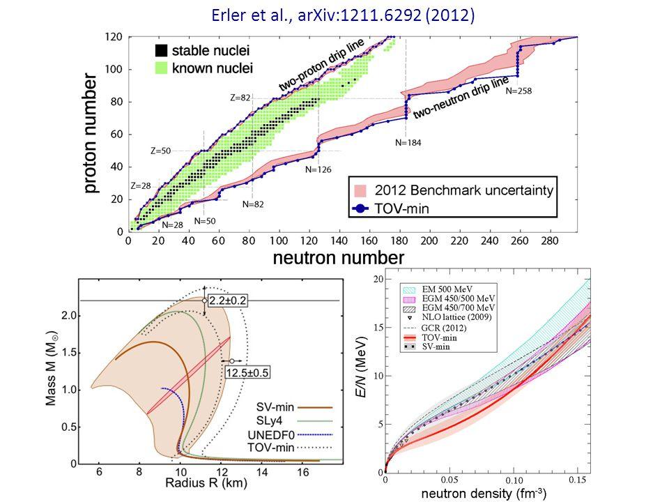 Erler et al., arXiv:1211.6292 (2012)