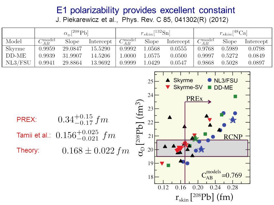 PREX: Tamii et al.: Theory: E1 polarizability provides excellent constaint J.