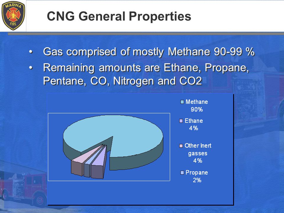 CNG General Properties Gas comprised of mostly Methane 90-99 % Remaining amounts are Ethane, Propane, Pentane, CO, Nitrogen and CO2 Gas comprised of mostly Methane 90-99 % Remaining amounts are Ethane, Propane, Pentane, CO, Nitrogen and CO2