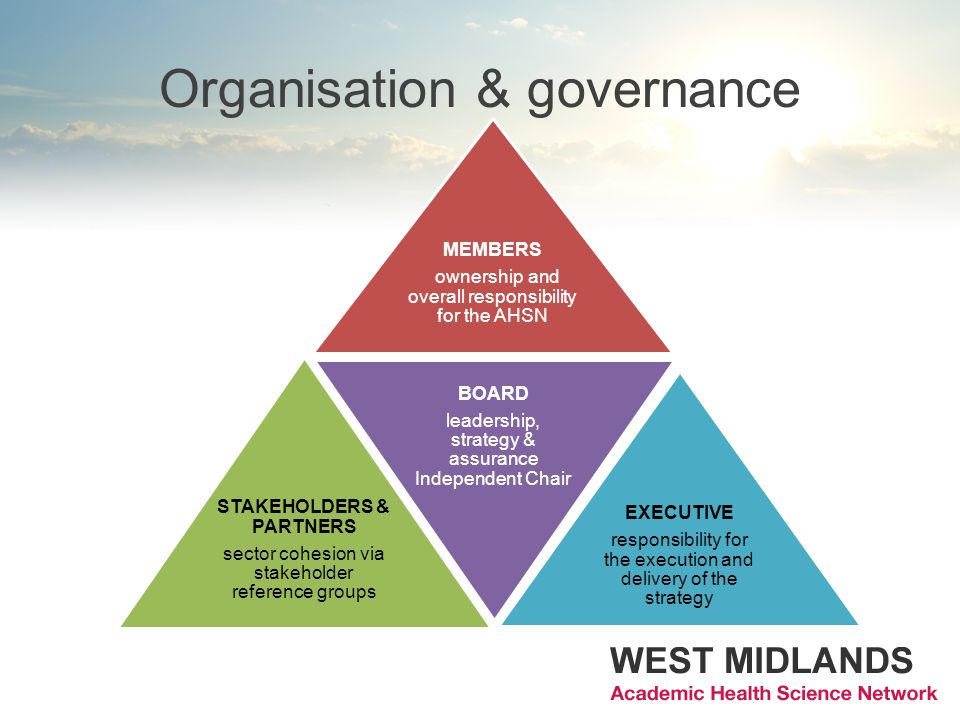 Organisation & governance MEMBERS ownership and overall responsibility for the AHSN STAKEHOLDERS & PARTNERS sector cohesion via stakeholder reference