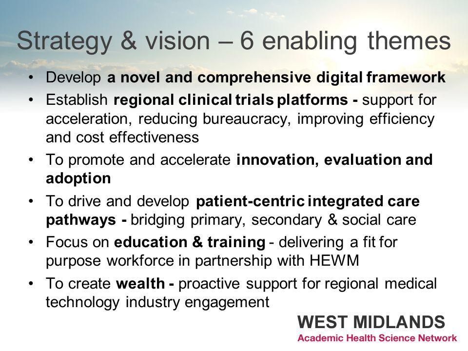 Strategy & vision – 6 enabling themes Develop a novel and comprehensive digital framework Establish regional clinical trials platforms - support for a