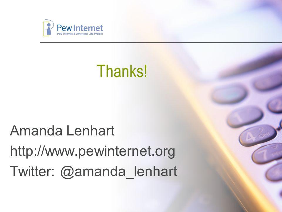 Thanks! Amanda Lenhart http://www.pewinternet.org Twitter: @amanda_lenhart