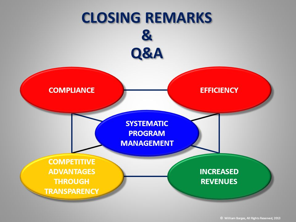 CLOSING REMARKS & Q&A CLOSING REMARKS & Q&A © William Borges, All Rights Reserved, 2013 SYSTEMATIC PROGRAM MANAGEMENT COMPLIANCE INCREASED REVENUES EF