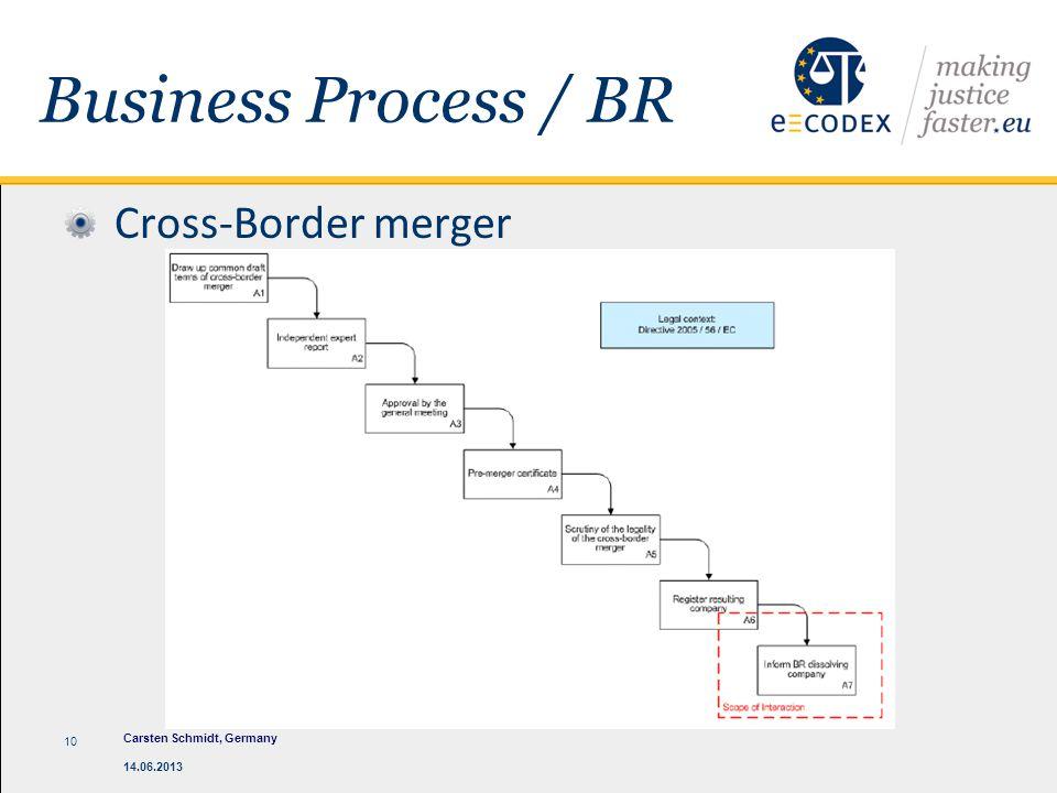 Business Process / BR Cross-Border merger 14.06.2013 10 Carsten Schmidt, Germany