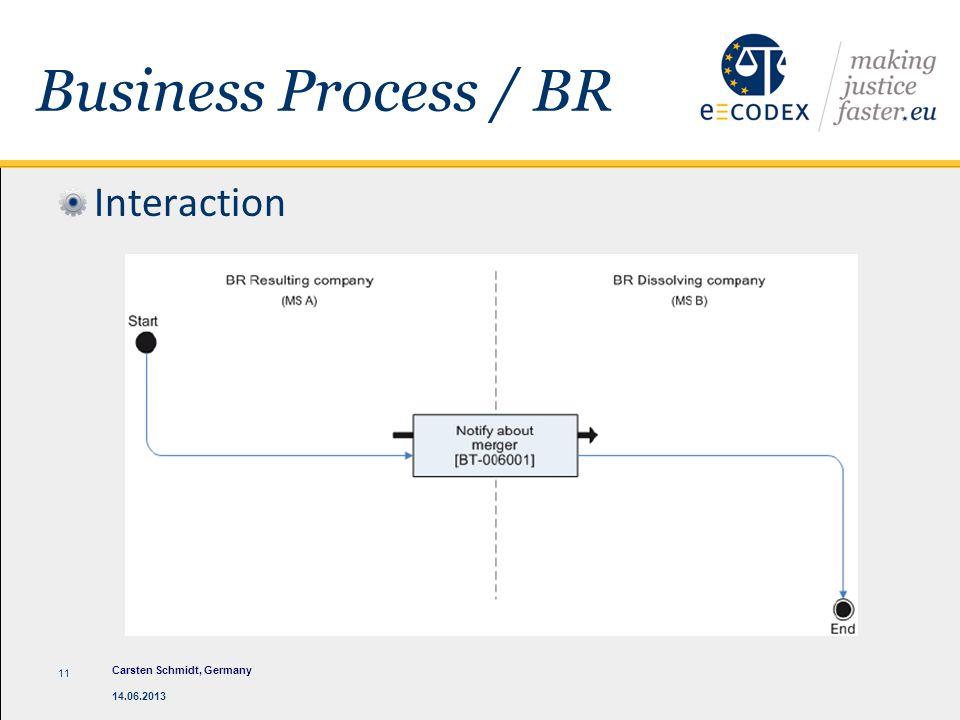 Business Process / BR Interaction 14.06.2013 11 Carsten Schmidt, Germany