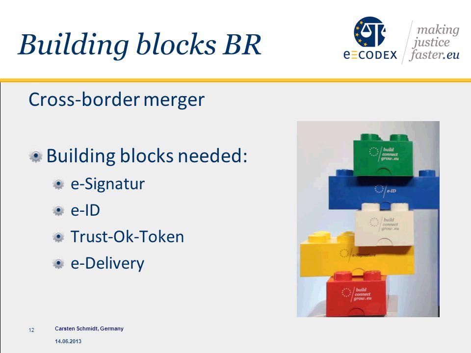 Building blocks BR Cross-border merger Building blocks needed: e-Signatur e-ID Trust-Ok-Token e-Delivery 14.06.2013 12 Carsten Schmidt, Germany