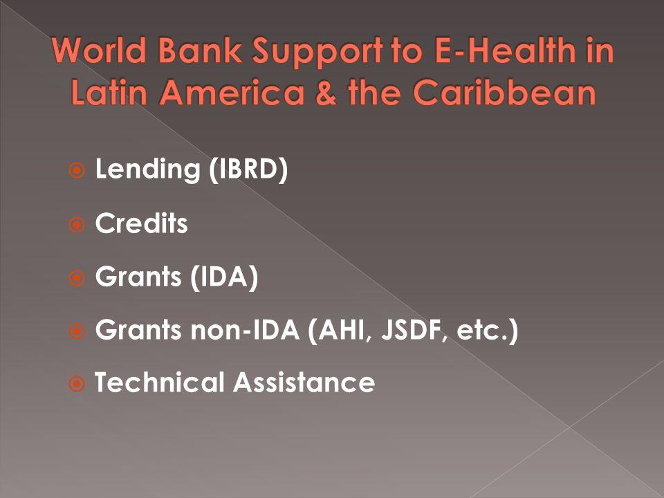  Lending (IBRD)  Credits  Grants (IDA)  Grants non-IDA (AHI, JSDF, etc.)  Technical Assistance