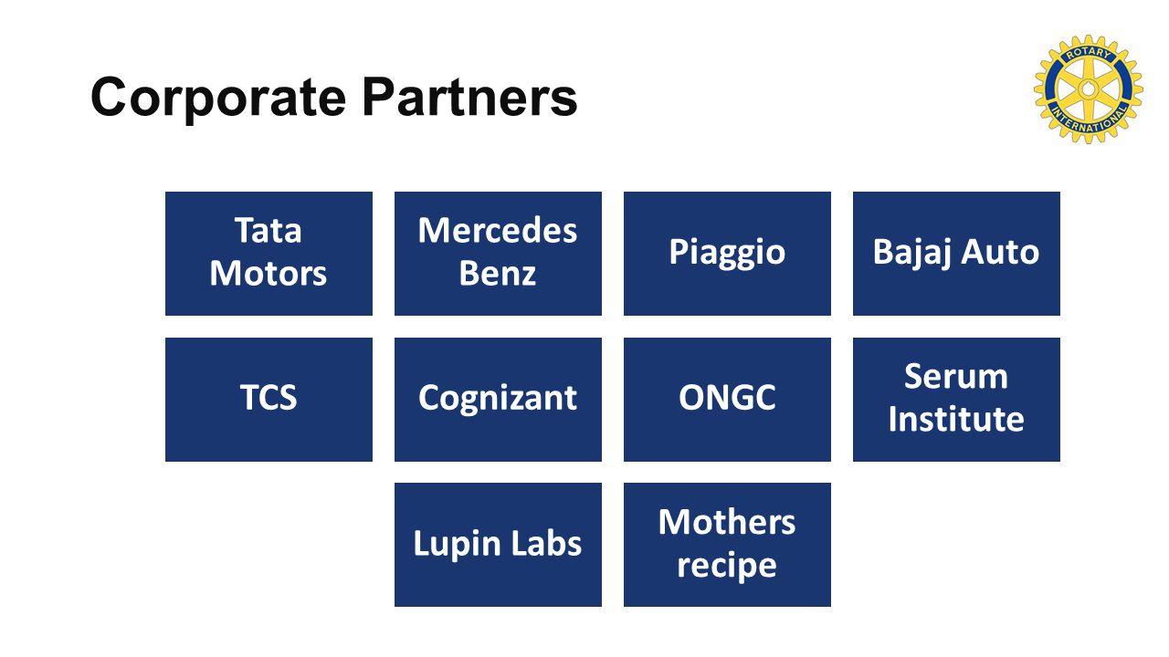 Corporate Partners Tata Motors Mercedes Benz PiaggioBajaj Auto TCSCognizantONGC Serum Institute Lupin Labs Mothers recipe