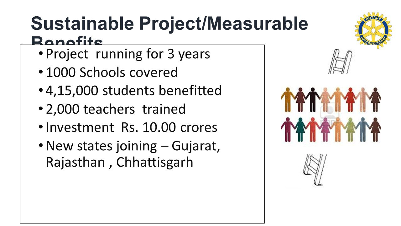 Sustainable Project/Measurable Benefits Project running for 3 years 1000 Schools covered 4,15,000 students benefitted 2,000 teachers trained Investment Rs.
