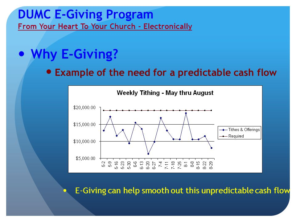 DUMC E-Giving Program From Your Heart To Your Church - Electronically What if I am already an E-Giver.