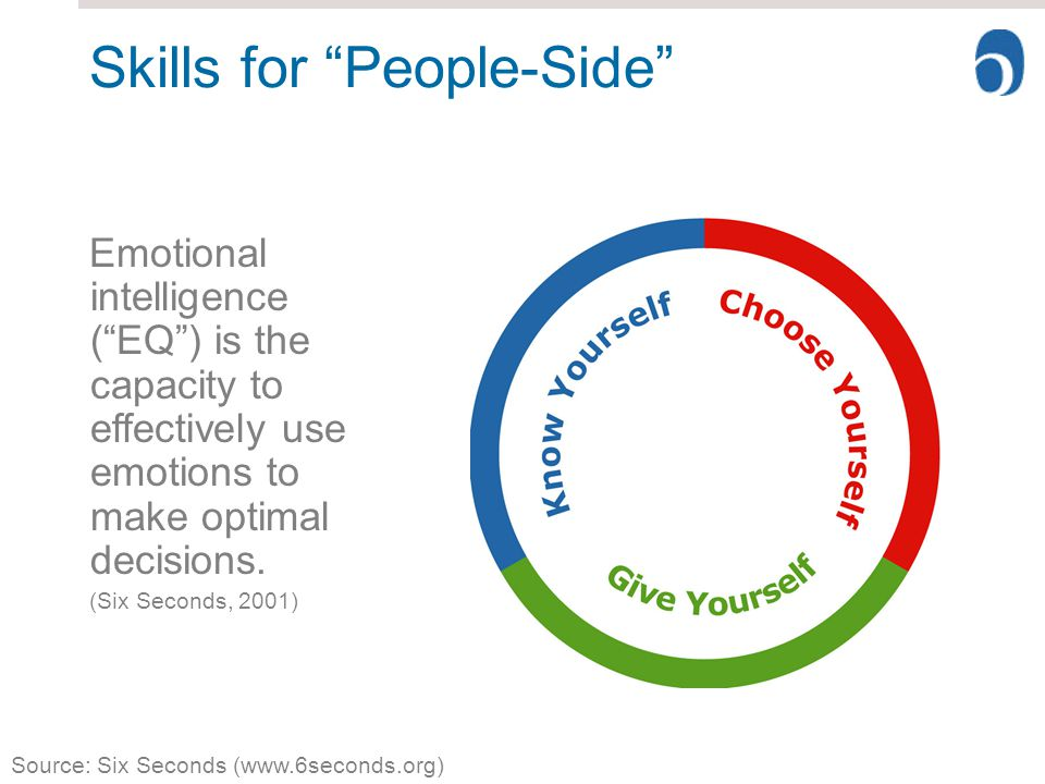 Skills for People-Side Emotional intelligence ( EQ ) is the capacity to effectively use emotions to make optimal decisions.
