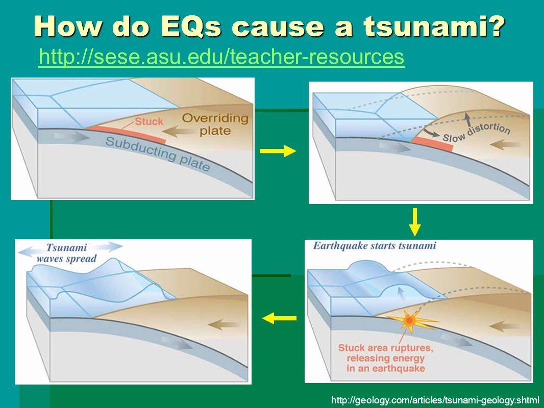 How do EQs cause a tsunami.