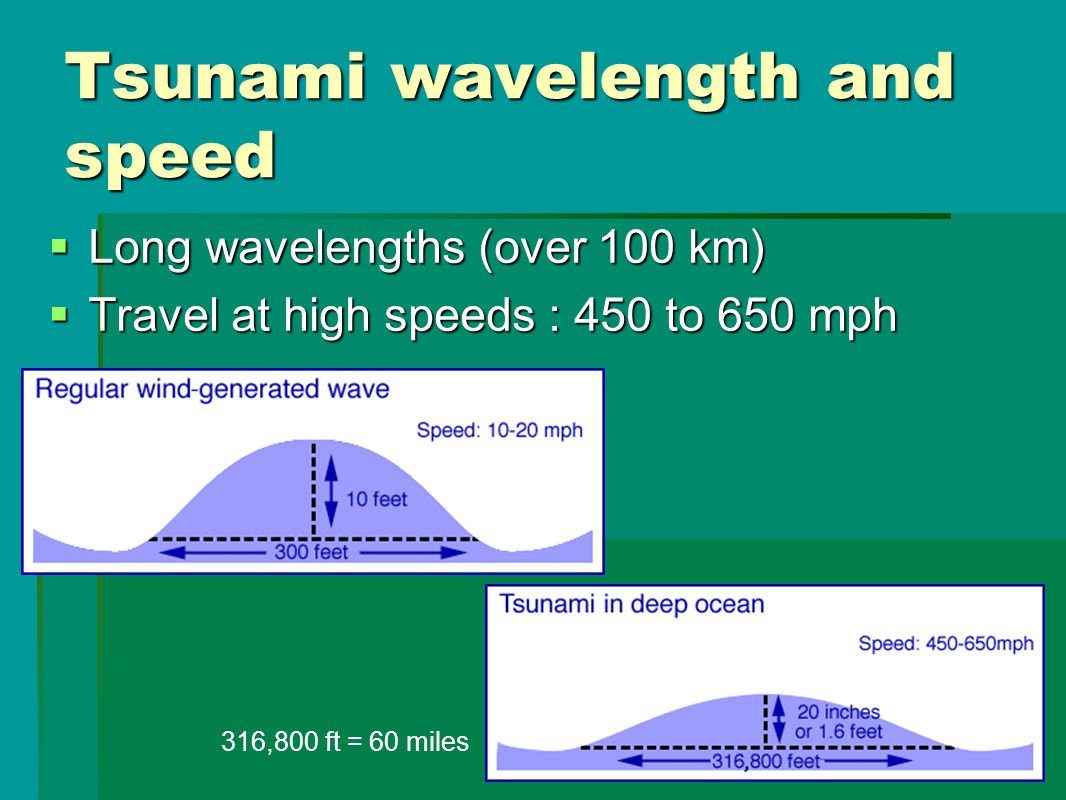 Tsunami wavelength and speed  Long wavelengths (over 100 km)  Travel at high speeds : 450 to 650 mph 316,800 ft = 60 miles