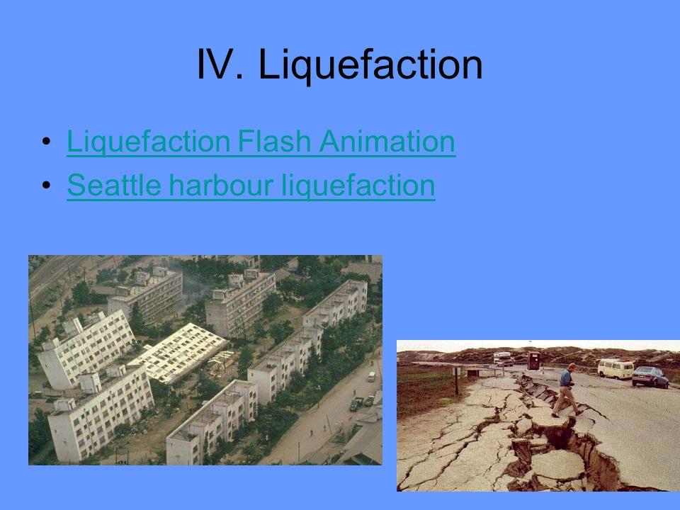 IV. Liquefaction Liquefaction Flash Animation Seattle harbour liquefaction