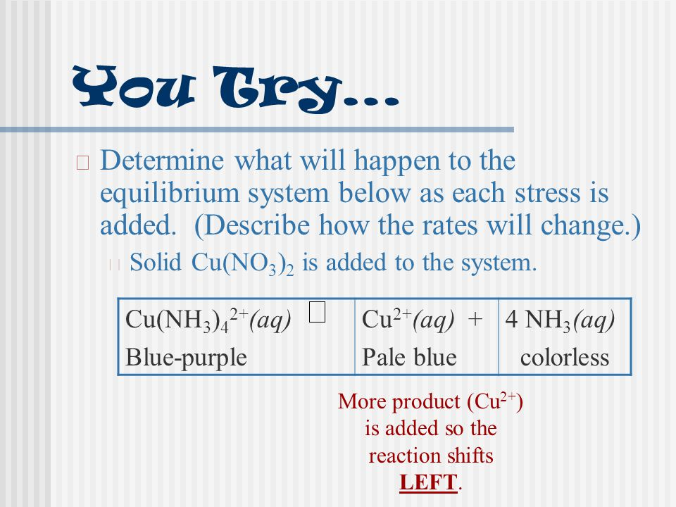 You Try… Determine what will happen to the equilibrium system below as each stress is added.