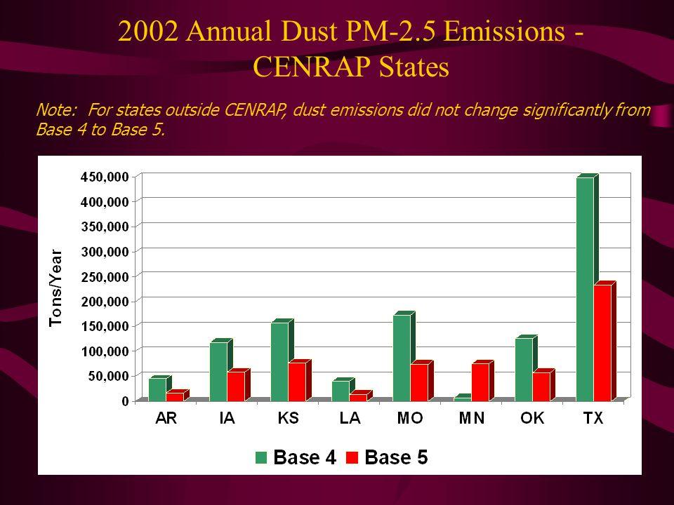St.Louis PM2.5 MPE 2002 Base 5 Annual Emissions Changes St.