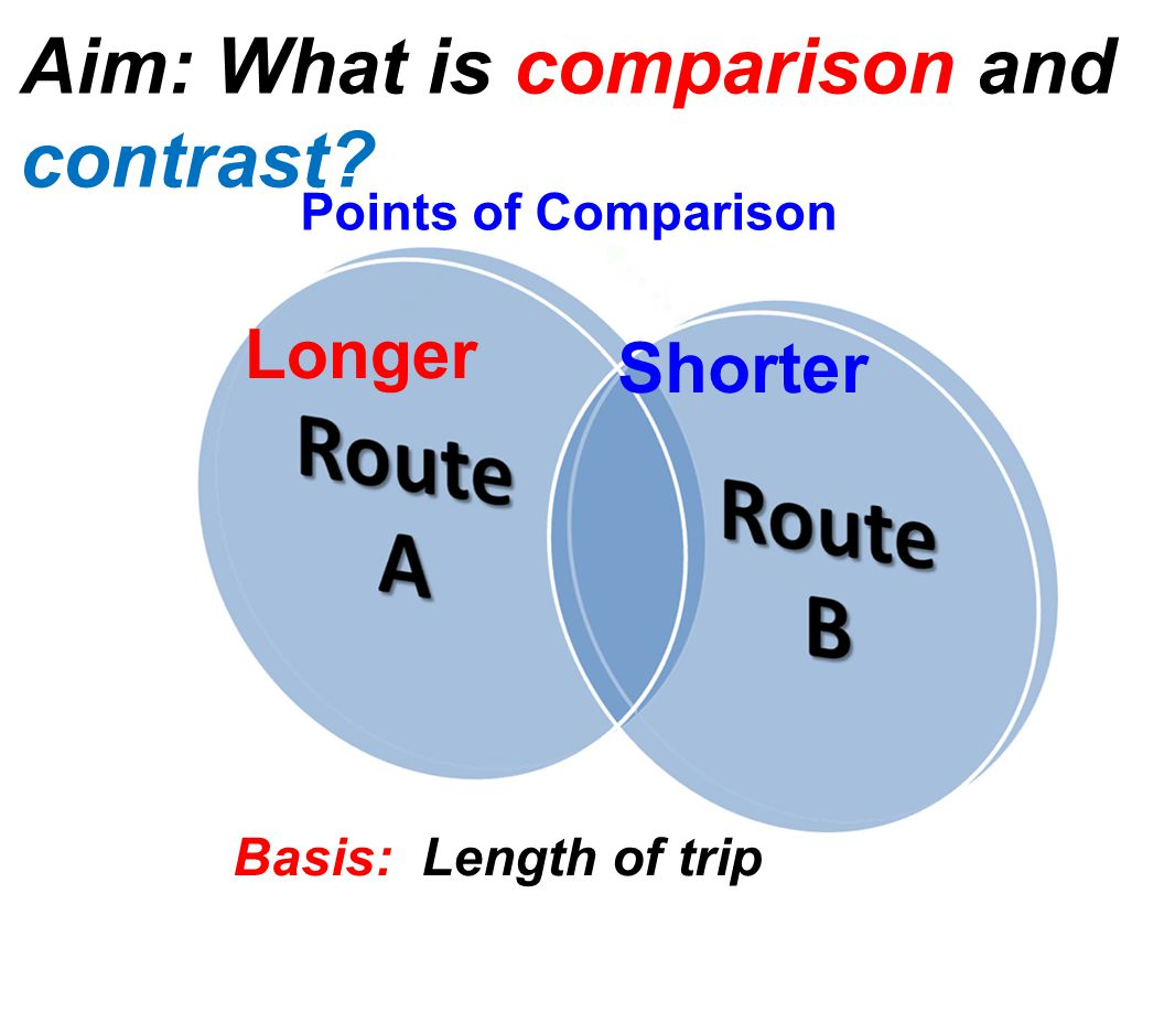 Basis: Length of trip Longer Shorter Points of Comparison