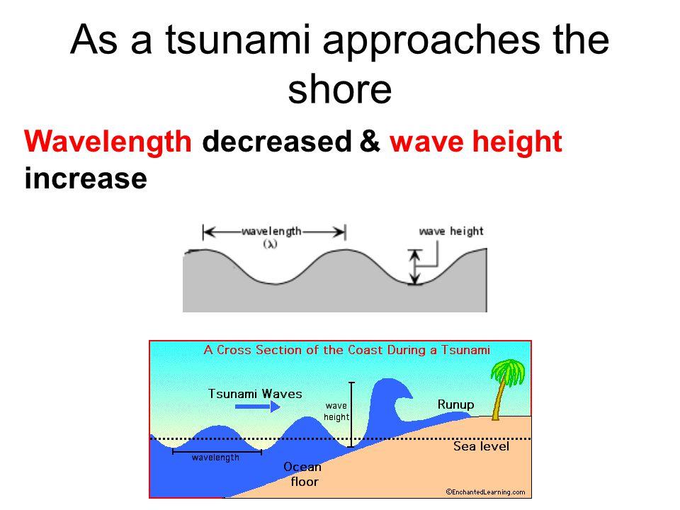 As a tsunami approaches the shore Wavelength decreased & wave height increase