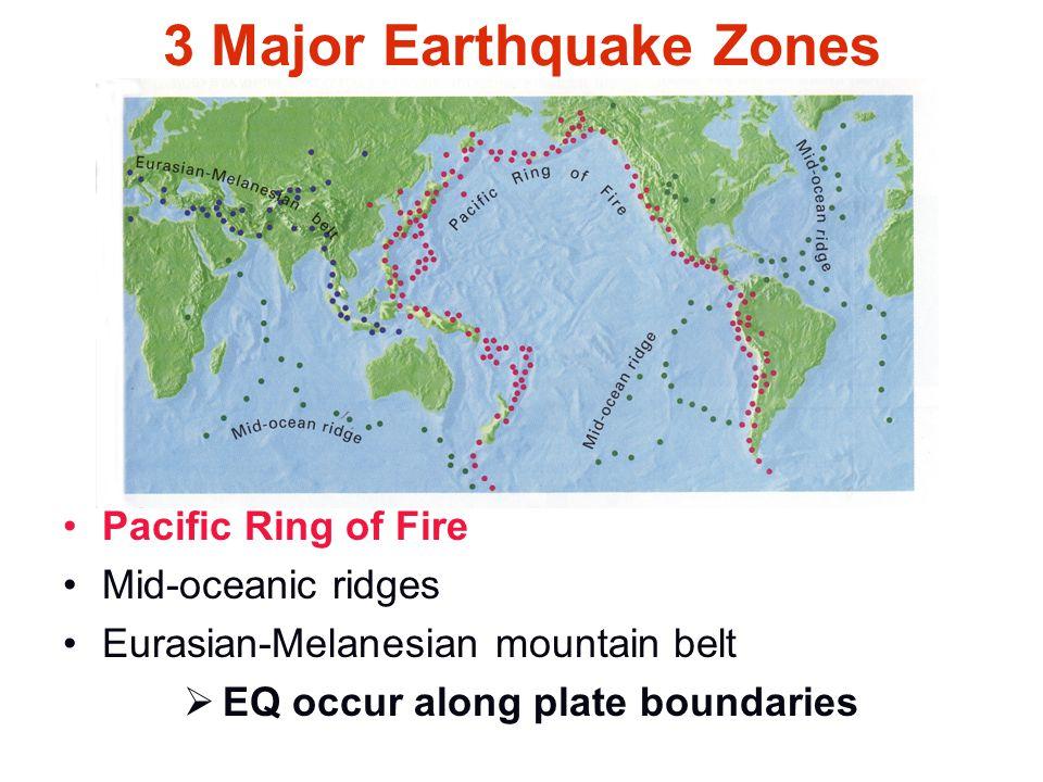 3 Major Earthquake Zones Pacific Ring of Fire Mid-oceanic ridges Eurasian-Melanesian mountain belt  EQ occur along plate boundaries
