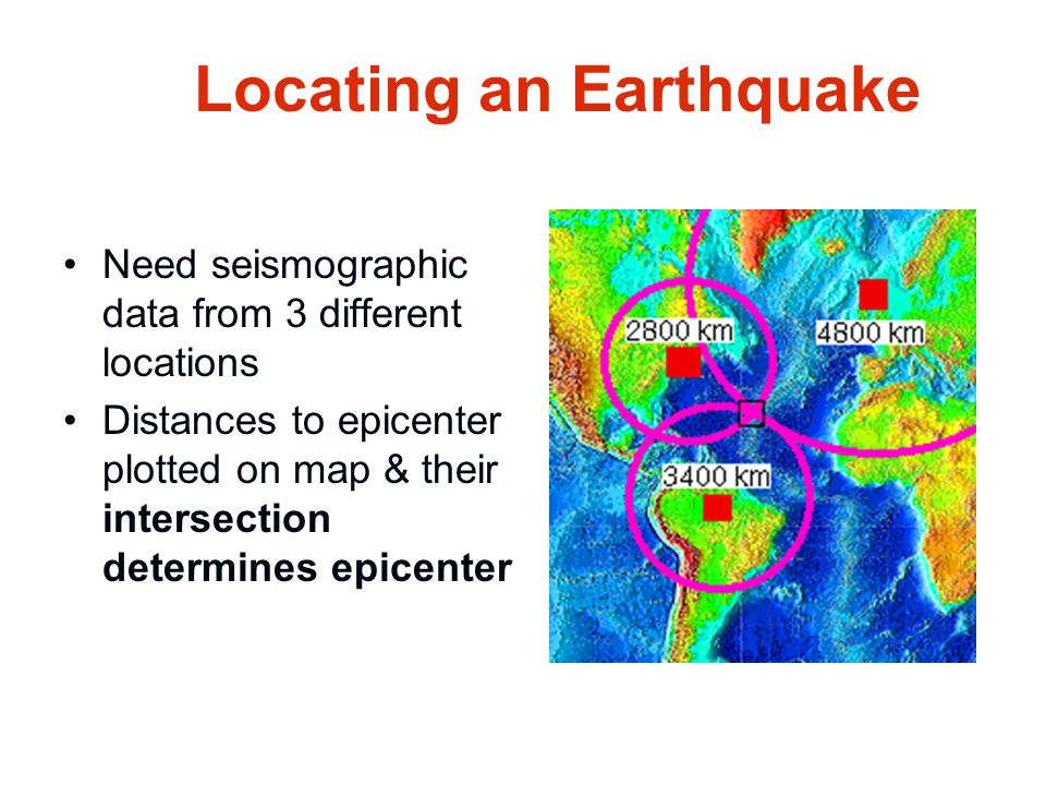 Locating an Earthquake Need seismographic data from 3 different locations Distances to epicenter plotted on map & their intersection determines epicen