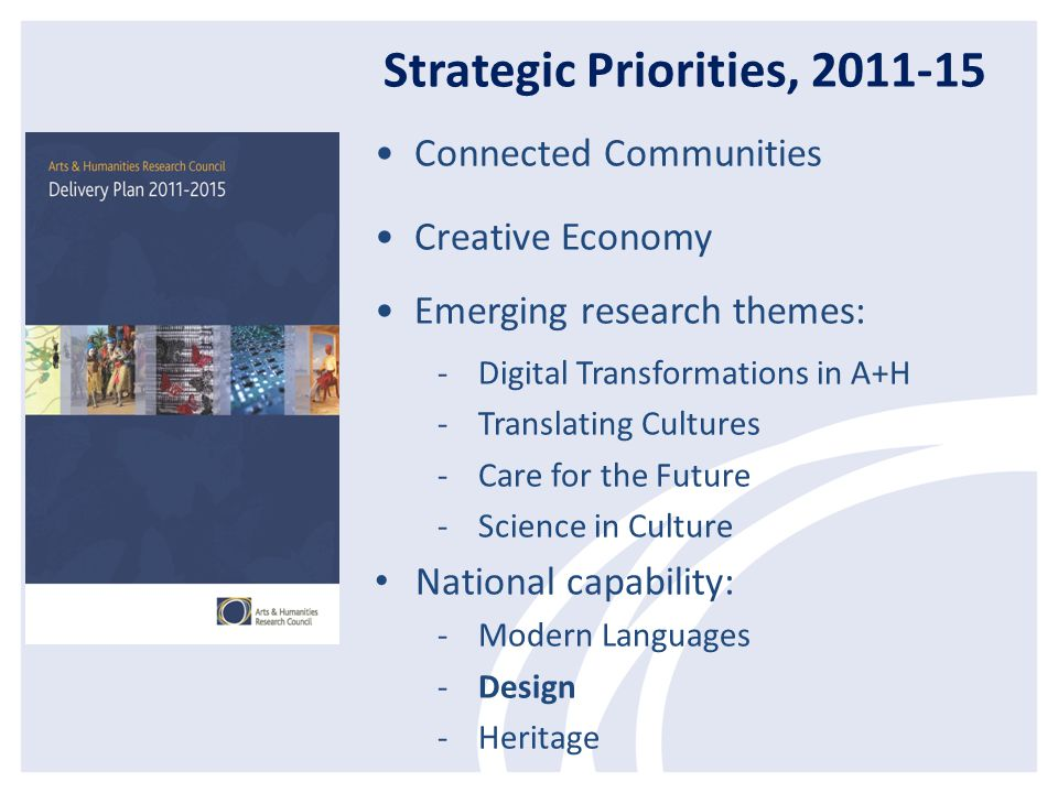 Strategic Priorities, 2011-15 Connected Communities Creative Economy Emerging research themes: -Digital Transformations in A+H -Translating Cultures -Care for the Future -Science in Culture National capability: -Modern Languages -Design -Heritage