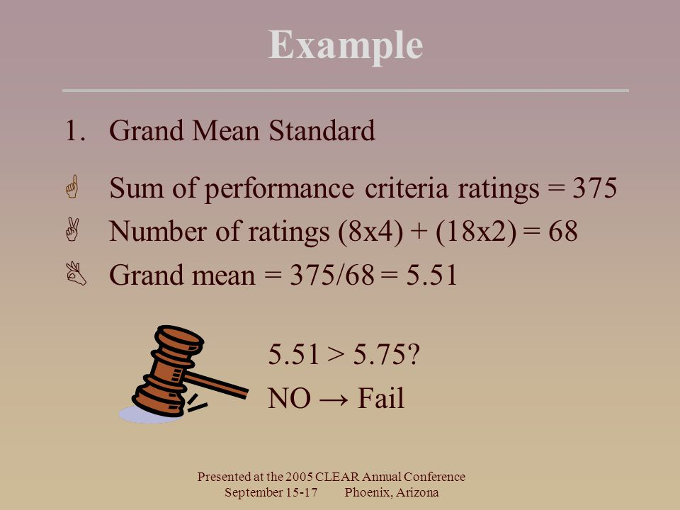 Presented at the 2005 CLEAR Annual Conference September 15-17 Phoenix, Arizona Example 1.Grand Mean Standard  Sum of performance criteria ratings = 3