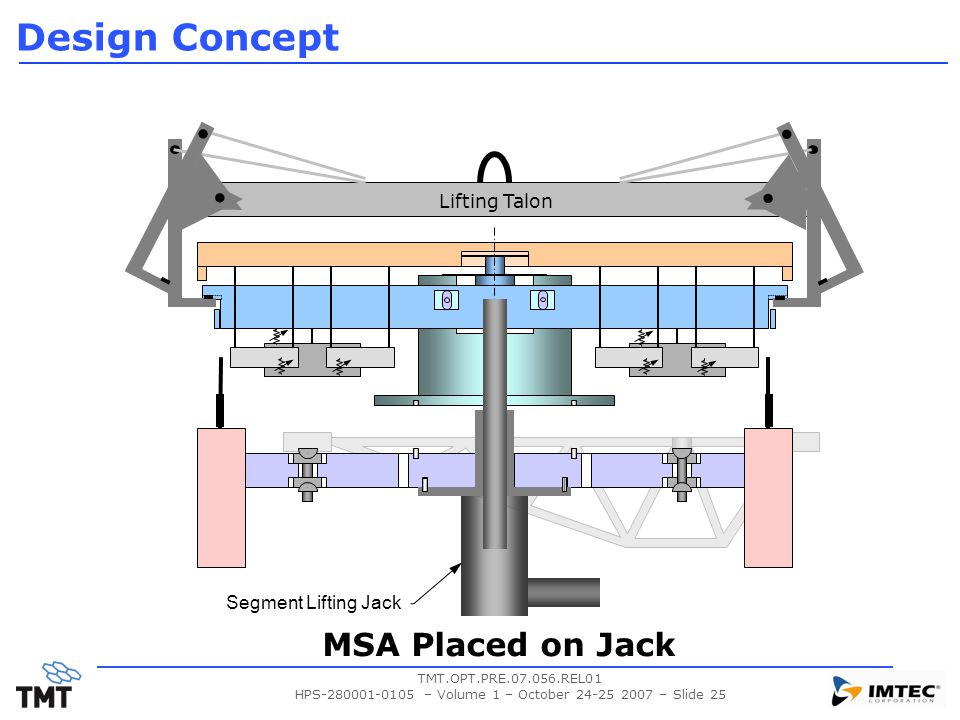 TMT.OPT.PRE.07.056.REL01 HPS-280001-0105 – Volume 1 – October 24-25 2007 – Slide 25 MSA Placed on Jack Segment Lifting Jack Design Concept Lifting Tal