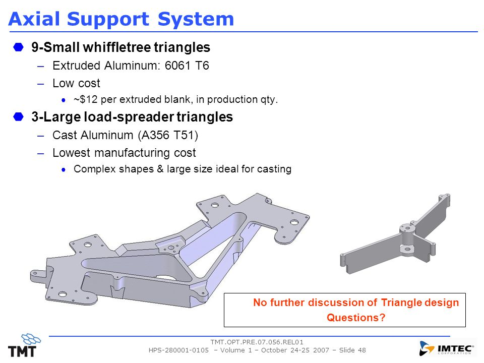 TMT.OPT.PRE.07.056.REL01 HPS-280001-0105 – Volume 1 – October 24-25 2007 – Slide 48 Axial Support System 9-Small whiffletree triangles –Extruded Alumi